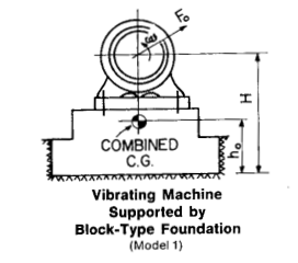 Vibrating machine
