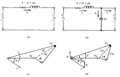 Perbaikan susut daya dan jatuh tegangan dengan pemasangan kapasitor diagram fasor tegangan untuk rangkaian saluran dengan faktor daya tertinggal ccuart Images